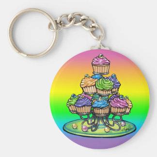 Porte-clés Porte - clé glacé de partie de gâteau de tasse