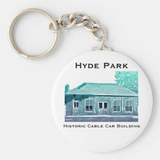 Porte-clés Porte - clé historique de bâtiment du funiculaire