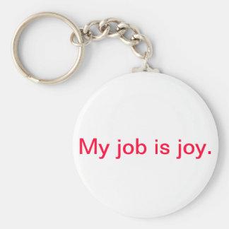 Porte-clés Porte - clé inspiré - joie