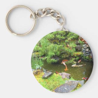 Porte-clés Porte - clé japonais de l'étang #3 de Koi de