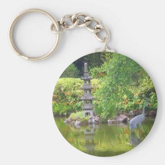Porte-clés Porte - clé japonais de l'étang #5 de jardin de