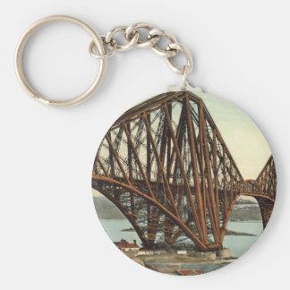 Porte-clés Porte - clé - jetez un pont sur en avant
