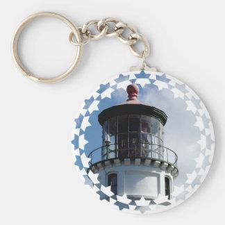Porte-clés Porte - clé léger de phare