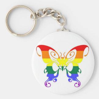 Porte-clés Porte - clé lesbien de fierté