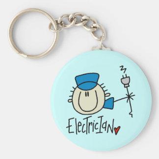 Porte-clés Porte - clé masculin d'électricien
