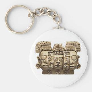 Porte-clés Porte - clé : Masque, étapes de la vie