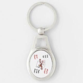 Porte-clés Porte - clé ovale en métal - Euchre !
