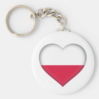 Porte-clés Porte - clé polonais d'amour