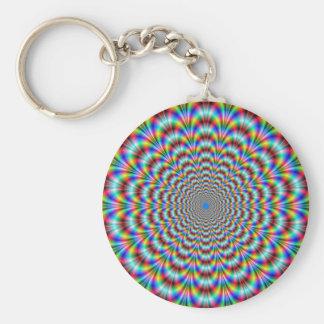 Porte-clés Porte - clé psychédélique de cintreuse d'oeil