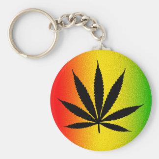 Porte-clés Porte - clé rond classique jamaïcain de feuille de