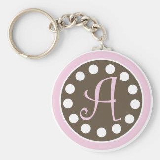 "Porte-clés Porte - clé rose ""A "" de chocolat"