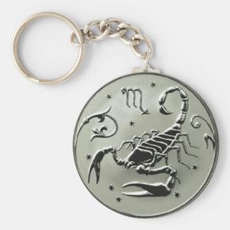 Porte-clés Porte - clé russe de pièce de monnaie de zodiaque