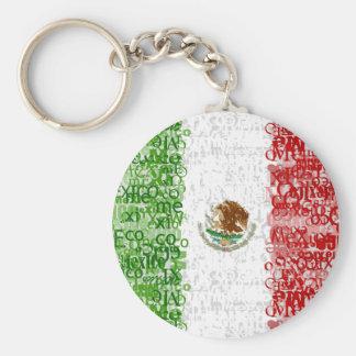 Porte-clés Porte - clé textuel du Mexique
