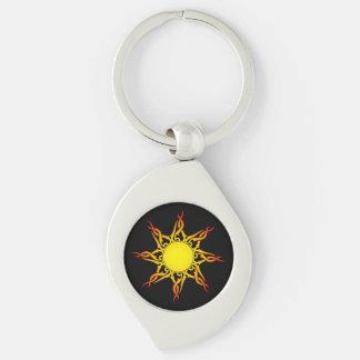 Porte-clés Porte - clé tribal de Sun