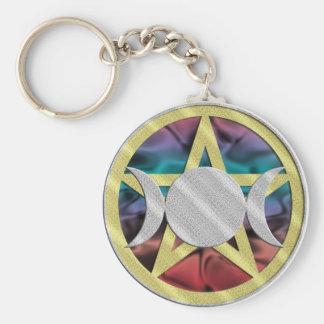 Porte-clés Porte - clé triple de Wicca de déesse