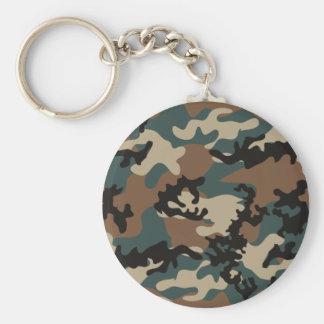 Porte-clés Porte - clé verdoyant de Camo d'hiver
