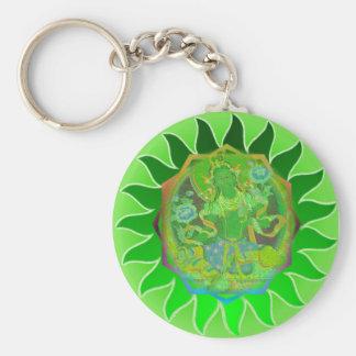 Porte-clés Porte - clé vert Tara