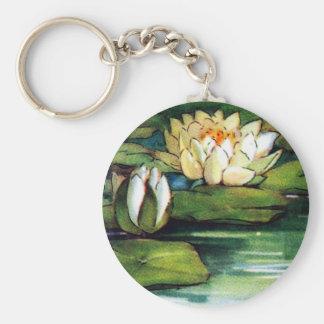 Porte-clés Porte - clé vintage de Lotus