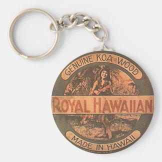 Porte-clés Porte - clé vintage d'ukulélé