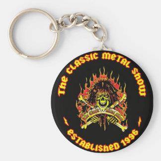 Porte-clés Porte - clé Zazzle de CMS