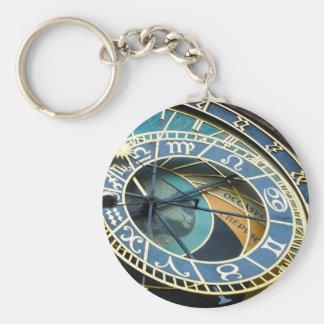 Porte-clés Porte - clés astronomiques d'horloge de Prague