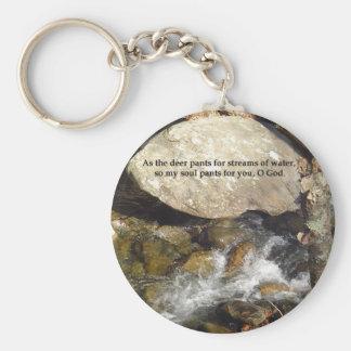 Porte-clés Porte - clés : Psaume de courant