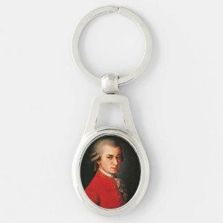 Porte-clés Portrait de Wolfgang Amadeus Mozart