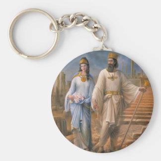 Porte-clés Pourcentage antique