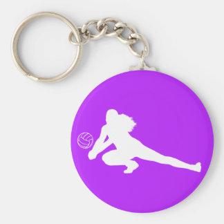 Porte-clés Pourpre de porte - clé de silhouette de fouille