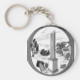 Porte-clés Produit maçonnique
