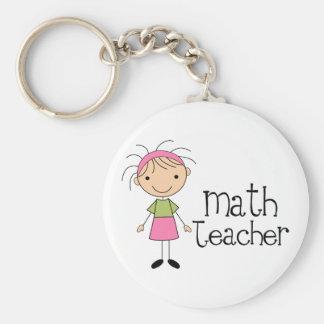 Porte-clés Professeur de maths