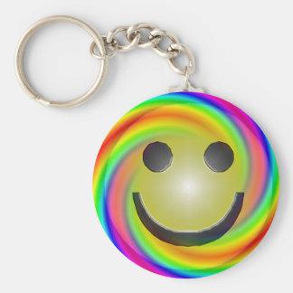 Porte-clés Psychédélique