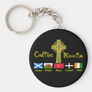 Porte-clés Racines celtiques