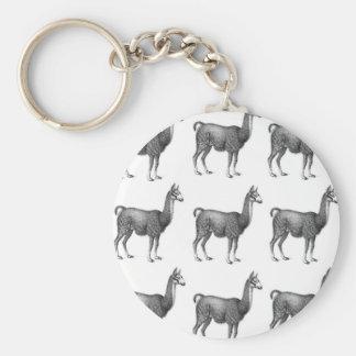Porte-clés rangées de lama