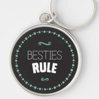 Porte-clés Règle de Besties - noir