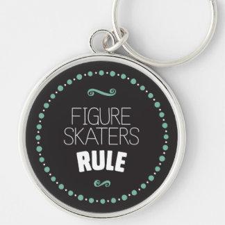 Porte-clés Règle de patineurs artistiques - noir