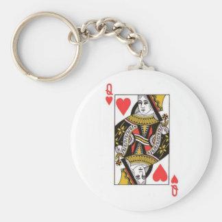 Porte-clés Reine des coeurs