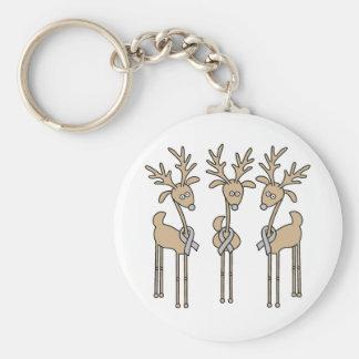 Porte-clés Renne gris de ruban (diabète)