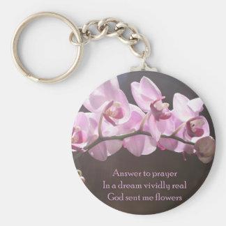 Porte-clés Réponse à la prière