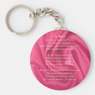 Porte-clés Rose - poème de nièce