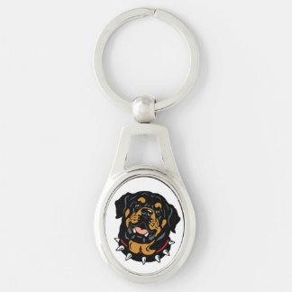 Porte-clés rottweiler