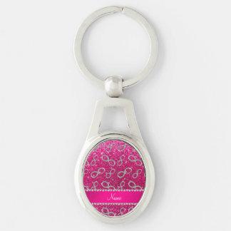 Porte-clés Scintillement au néon de roses indien d'infini