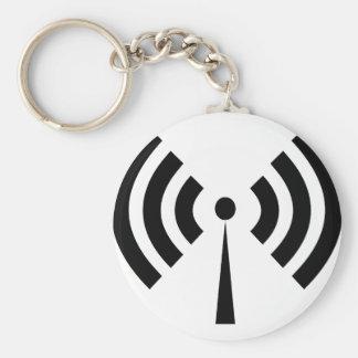 Porte-clés Signal de Wifi