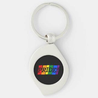 Porte-clés Signe des textes de fierté de LGBT