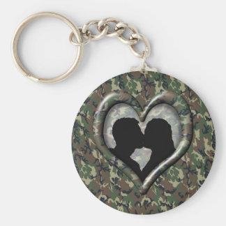 Porte-clés Silhouette des baisers de couples (Camoflauge)