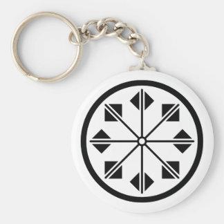 Porte-clés Soleil de Shionada