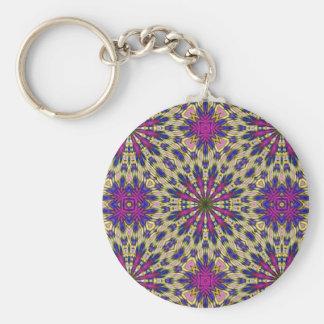 Porte-clés Soleil rose