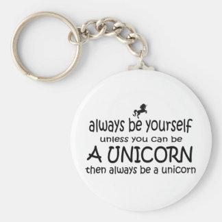 Porte-clés Soyez toujours vous-même, à moins que vous