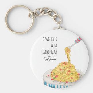 Porte-clés Spaghetti Alla Carbonara