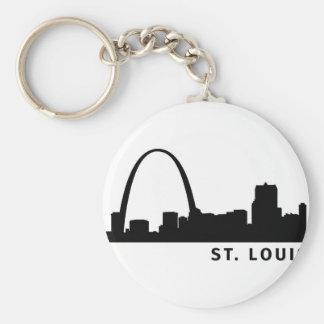 Porte-clés St Louis